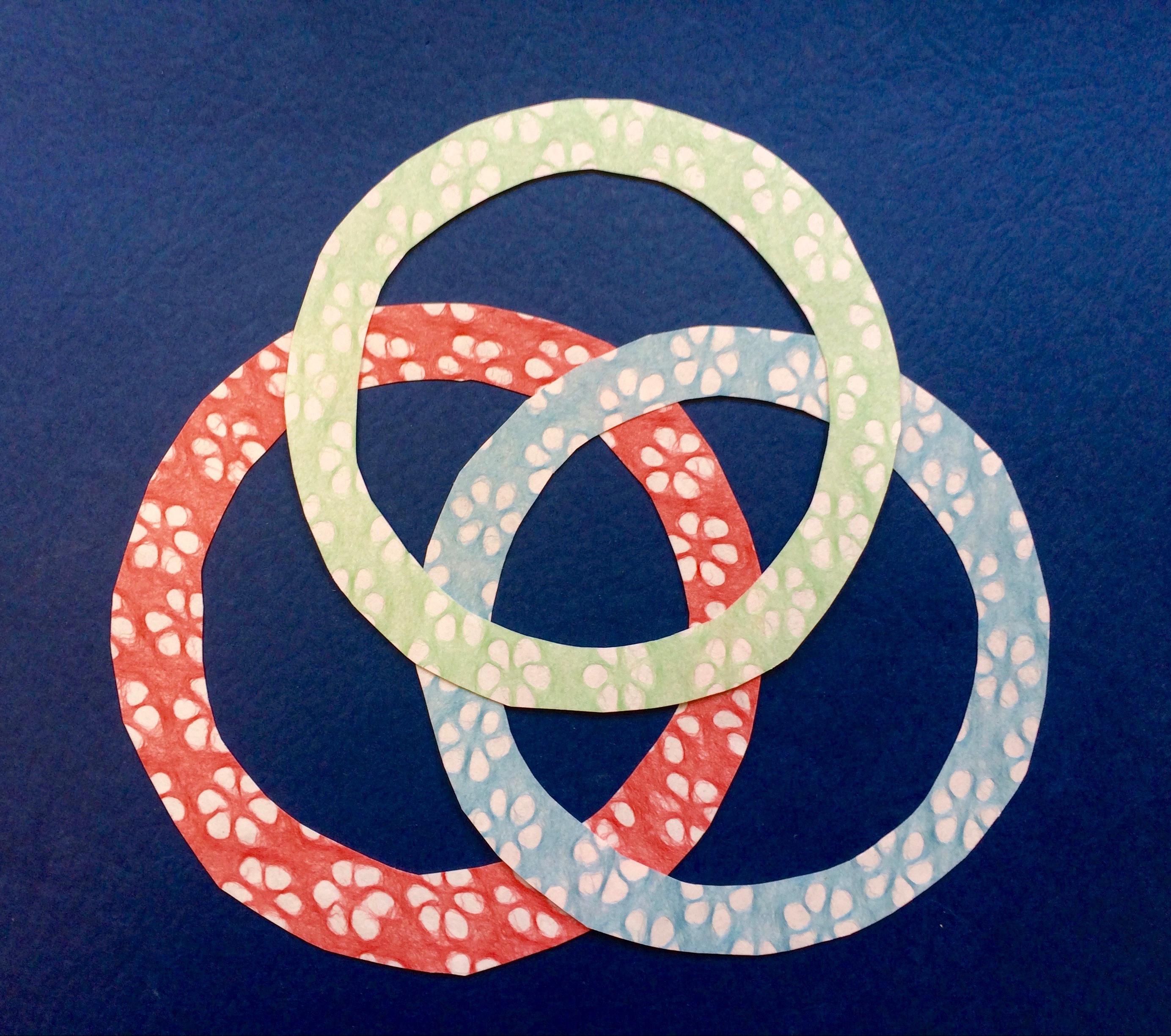 Three Ring Venn Diagram